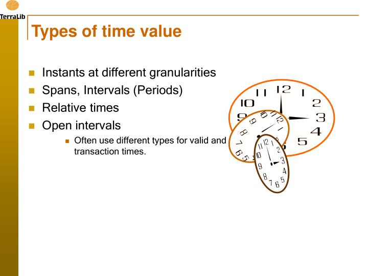 Types of time value