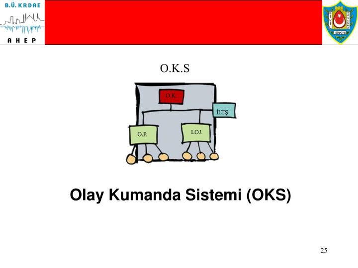 O.K.S