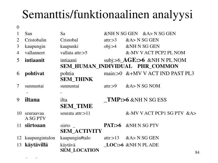 Semanttis/funktionaalinen analyysi