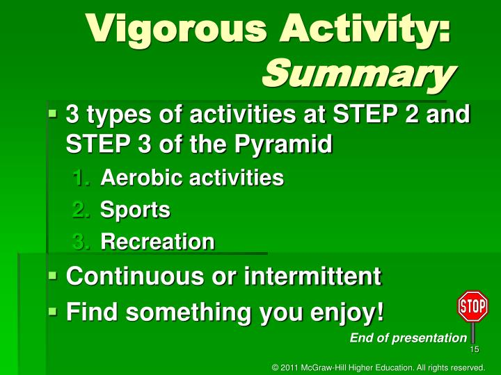 Vigorous Activity: