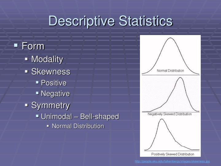 Ppt Chapter 9 Statistical Data Analysis Powerpoint