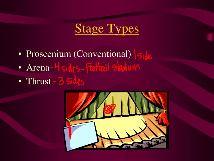 Stage Types
