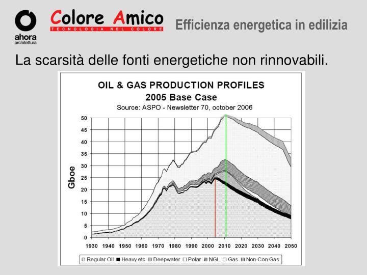 Efficienza energetica in edilizia