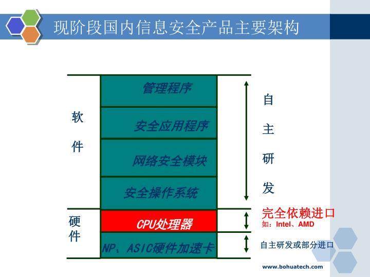 现阶段国内信息安全产品主要架构