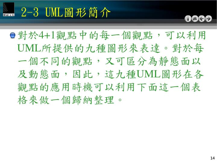 2-3 UML