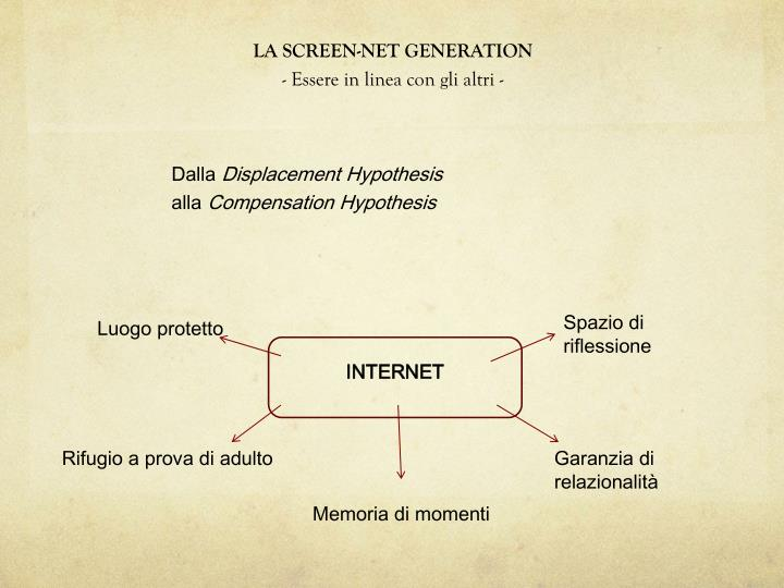 LA SCREEN-NET GENERATION