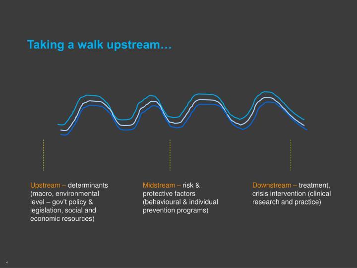 Taking a walk upstream…