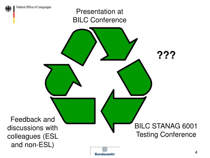 Presentation at BILC Conference