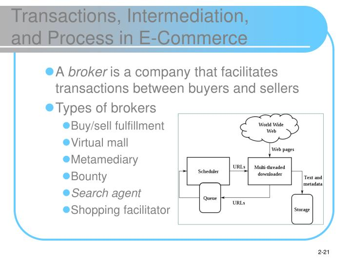 Transactions, Intermediation,