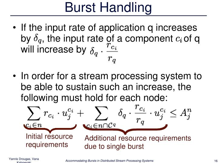 Burst Handling
