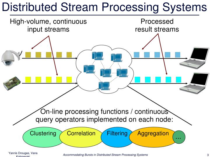 Distributed stream processing systems