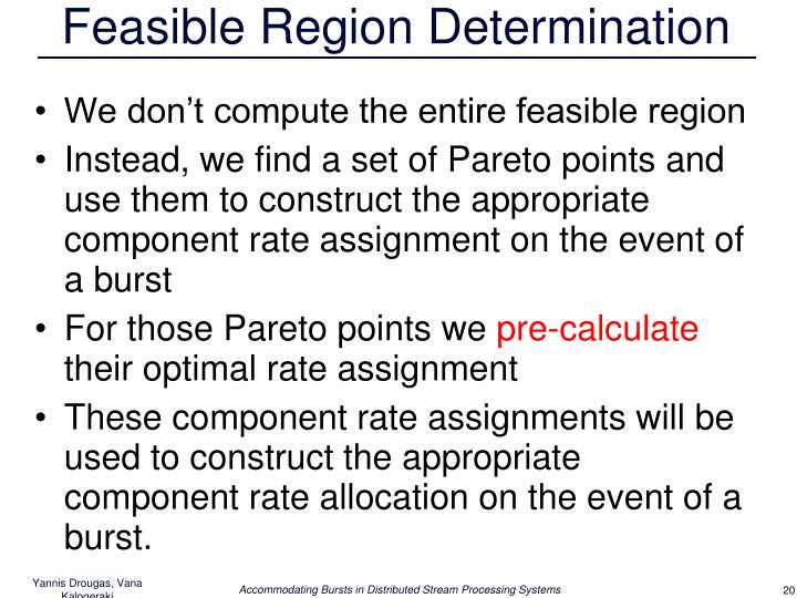 Feasible Region Determination