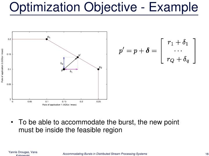Optimization Objective - Example