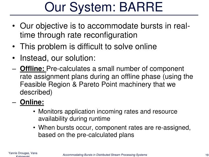 Our System: BARRE