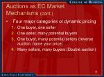 auctions as ec market mechanisms cont