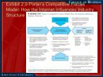 exhibit 2 9 porter s competitive forces model how the internet influences industry structure