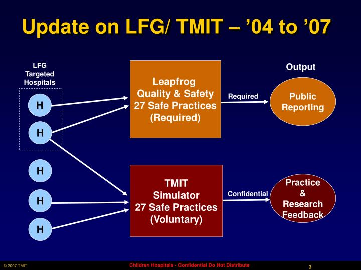 Update on lfg tmit 04 to 07