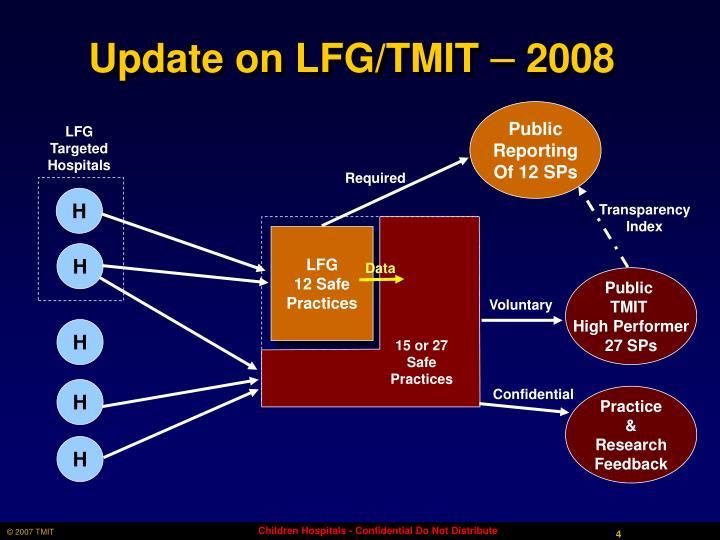Update on LFG/TMIT