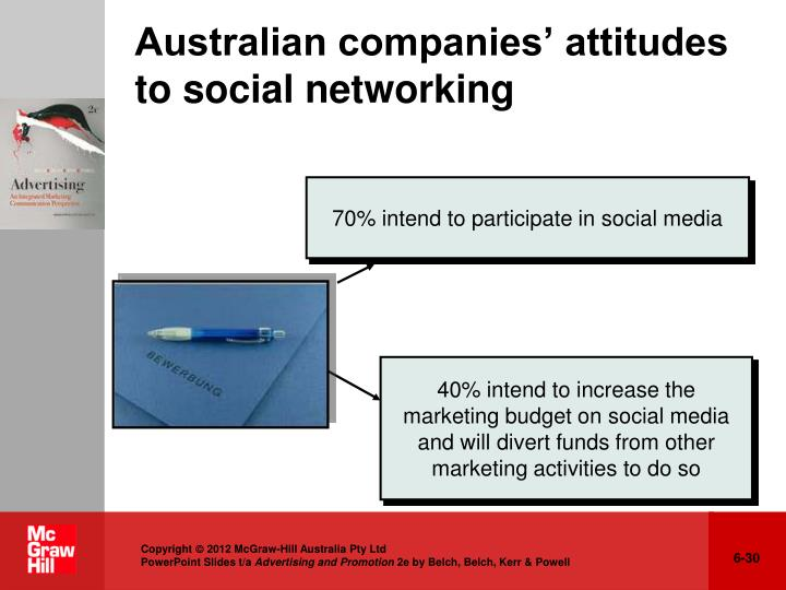 Australian companies' attitudes to social networking