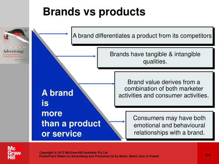 Brands vs products