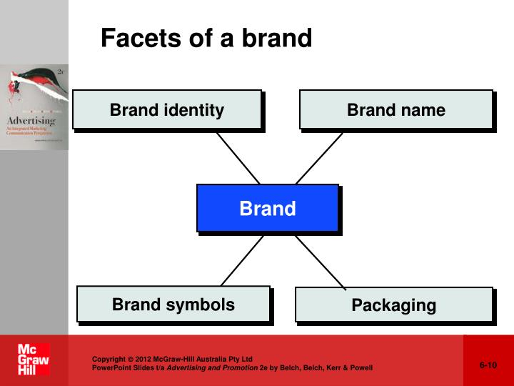 Facets of a brand