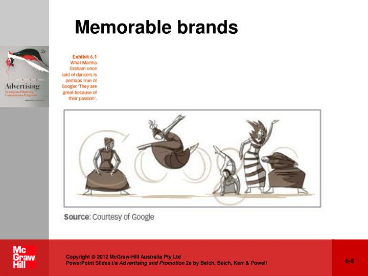 Memorable brands