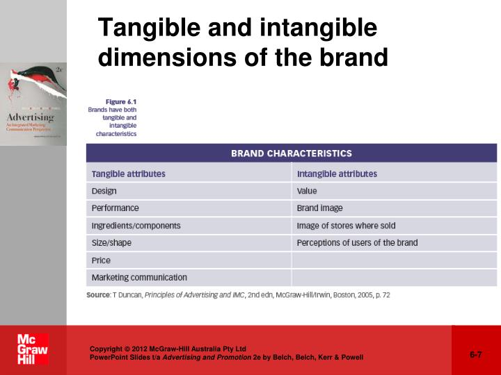 Tangible and intangible dimensions of the brand