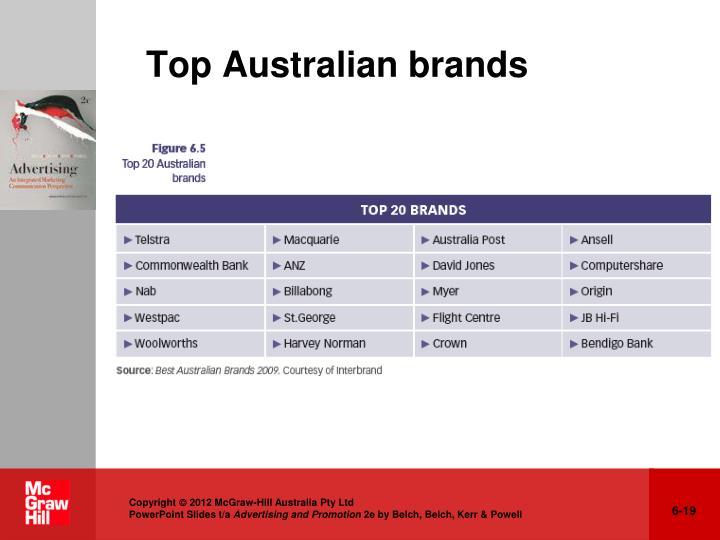 Top Australian brands