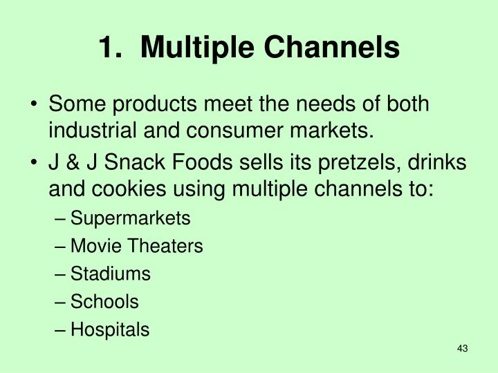 1.  Multiple Channels