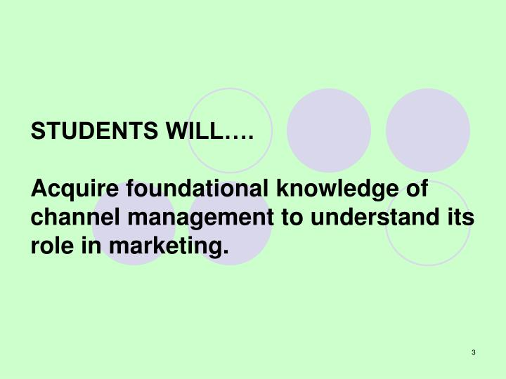 STUDENTS WILL….