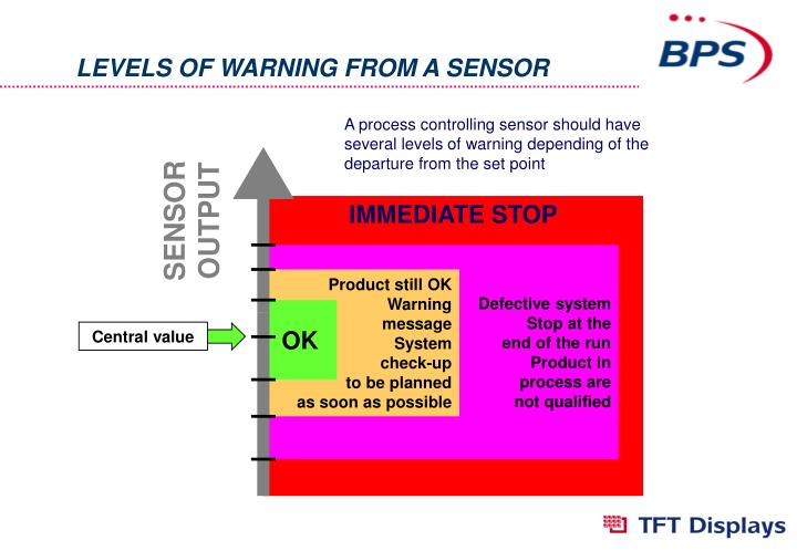 LEVELS OF WARNING FROM A SENSOR
