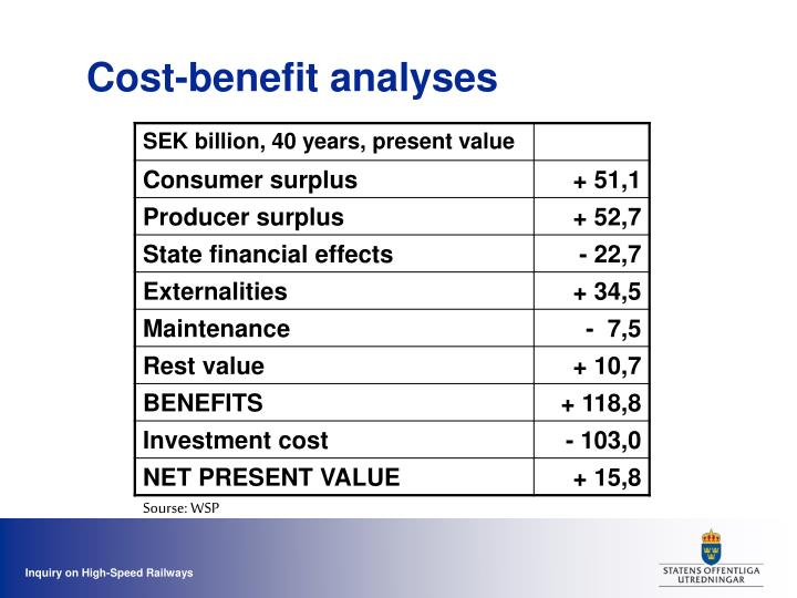 Cost-benefit analyses
