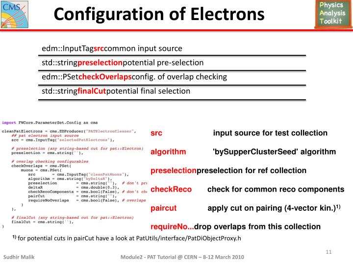 Configuration of Electrons