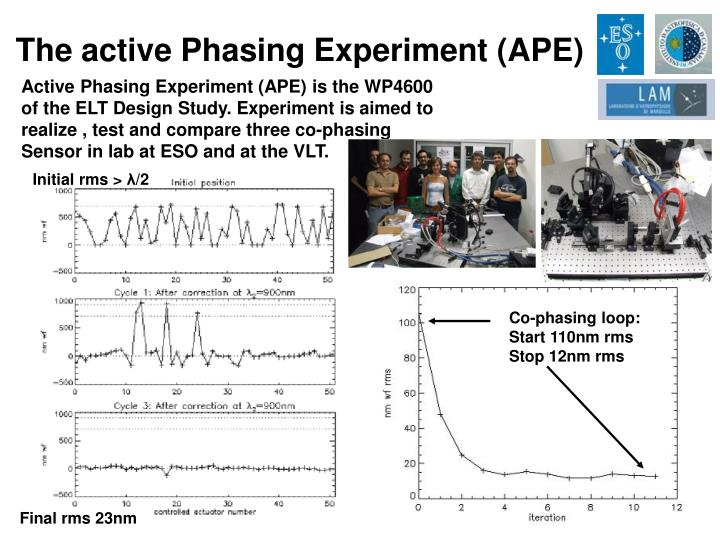 The active Phasing Experiment (APE)