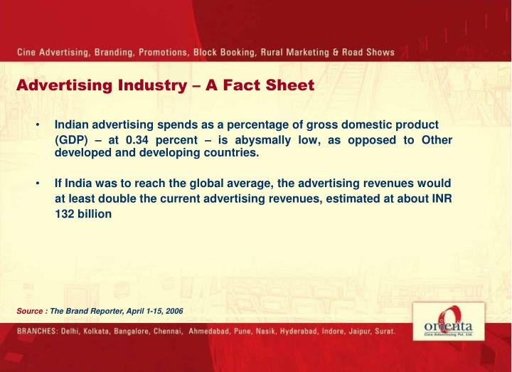 Indian advertising spends as a percentage of gross domestic product