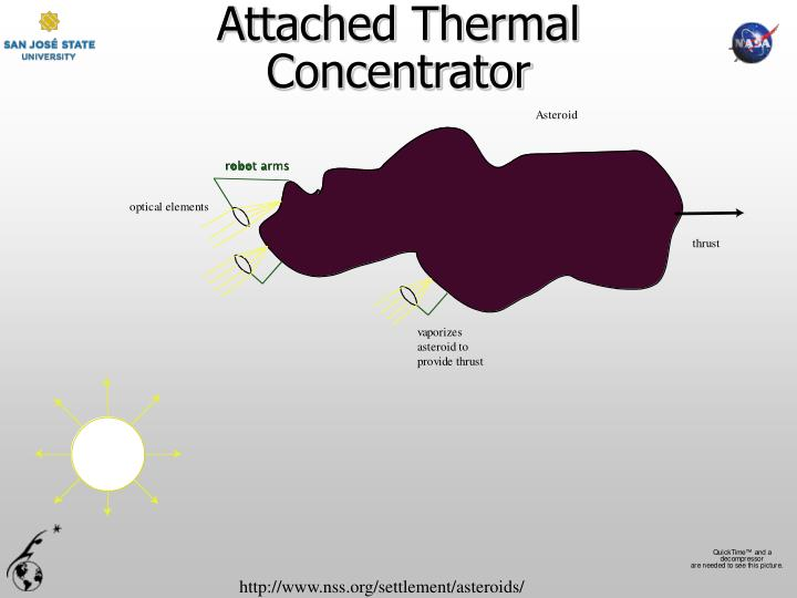 Attached Thermal Concentrator