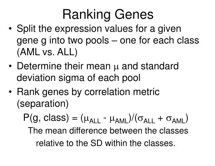 Ranking Genes