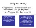 weighted voting1