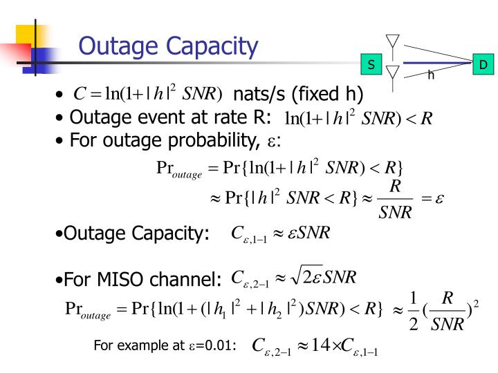 Outage Capacity