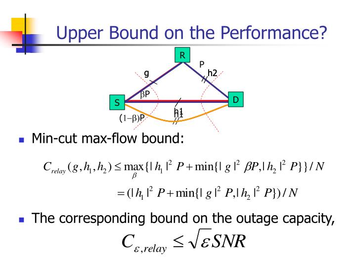Upper Bound on the Performance?