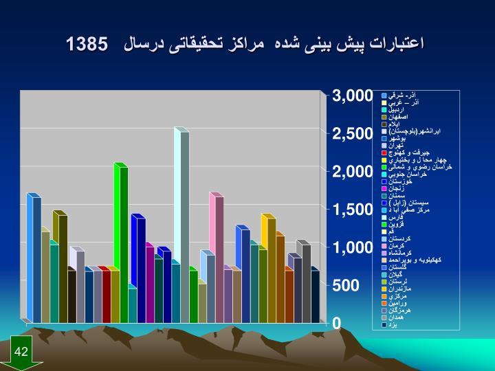 اعتبارات پیش بینی شده  مراکز تحقیقاتی درسال   1385