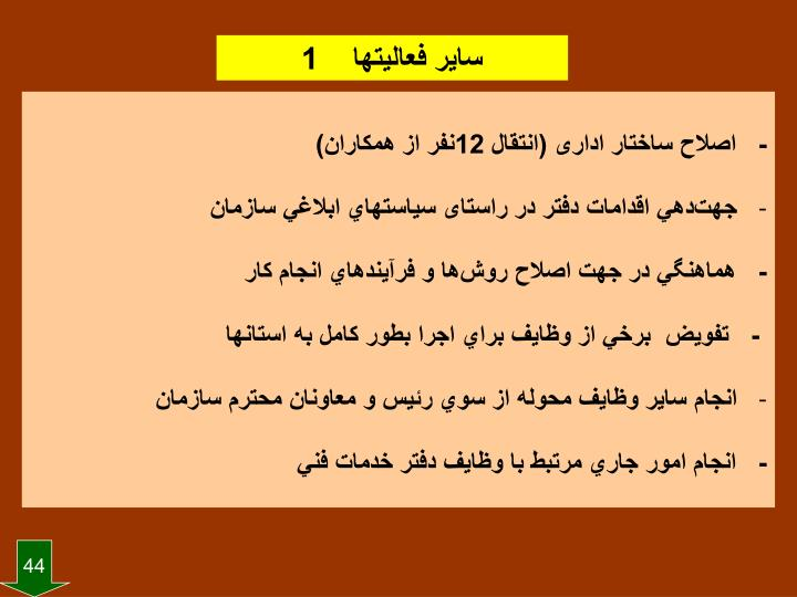 سایر فعالیتها    1