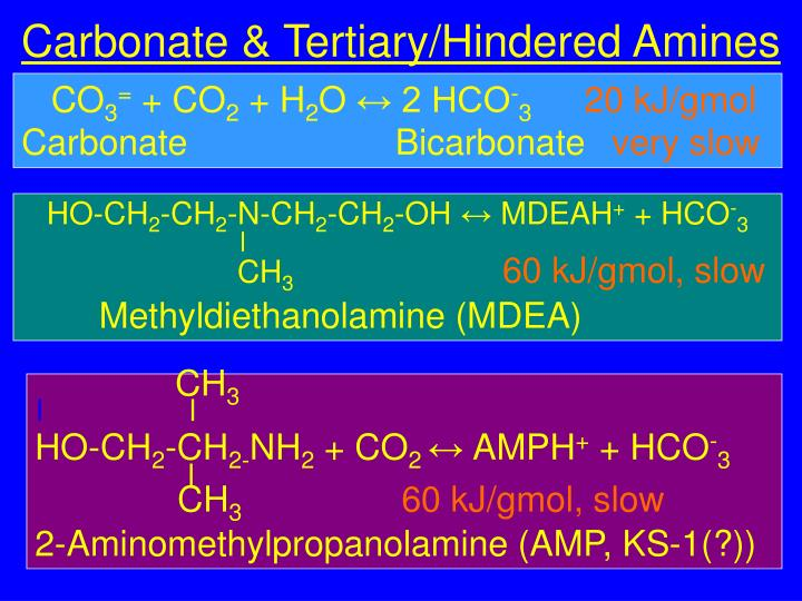 Carbonate & Tertiary/Hindered Amines