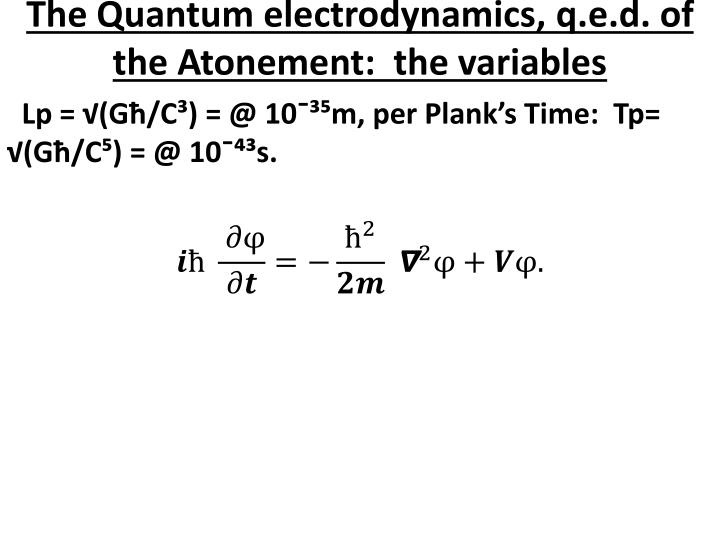 The Quantum electrodynamics, q.e.d. of the Atonement:  the variables