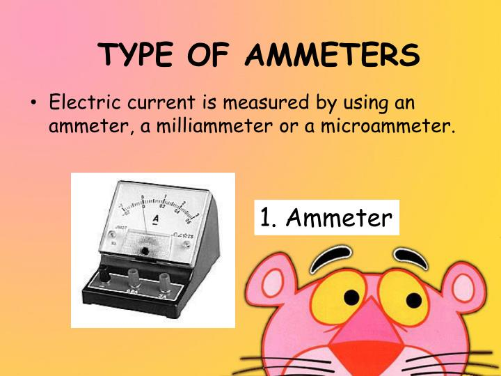 TYPE OF AMMETERS