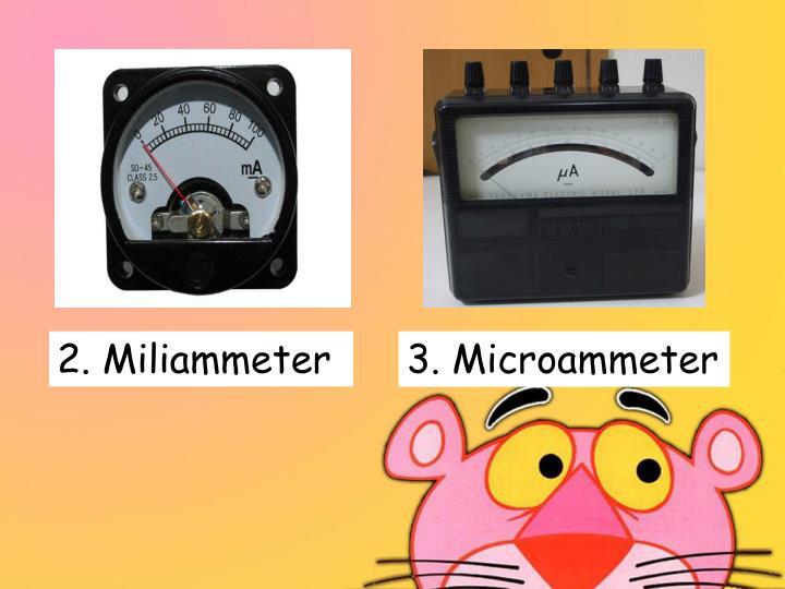 2. Miliammeter