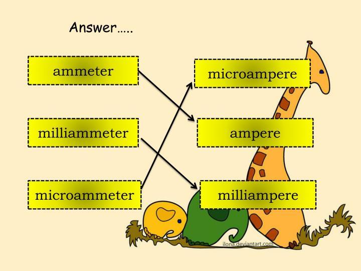 Answer…..