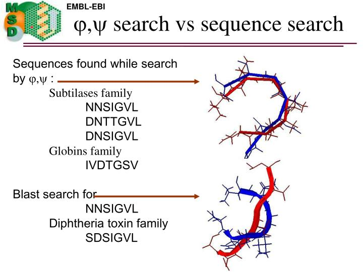 , search vs sequence search