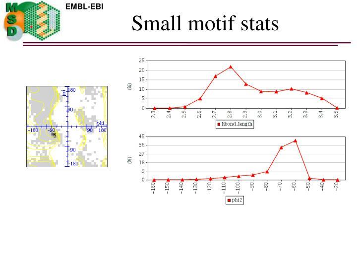 Small motif stats