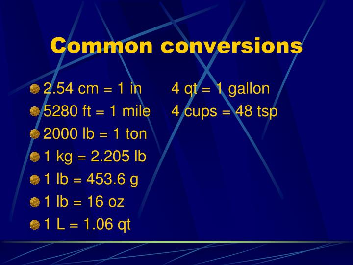 Common conversions
